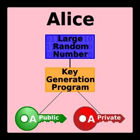 Public-key-crypto-1